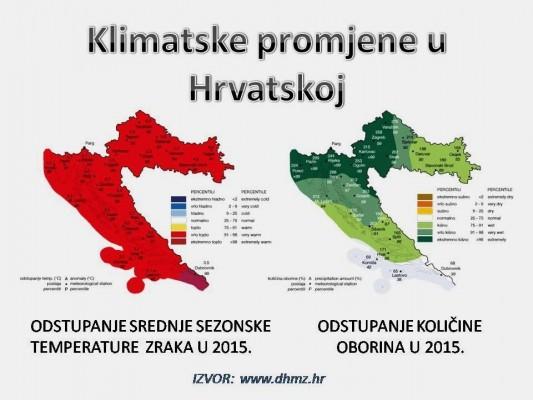 klimatske promjene u hrvatskoj